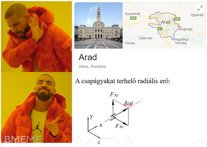 Gépészmérnök things